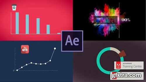 Adobe After Effects CC - Animated Infographic Video & Data Visualisation.
