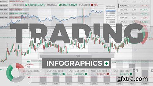 Trading Infographics Video Collection - Motion Graphics 138254