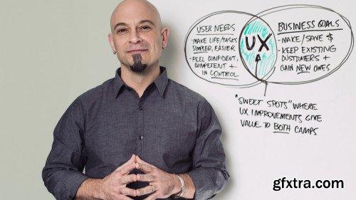 UX & Web Design Master Course: Strategy, Design, Development (Updated 7/2018)