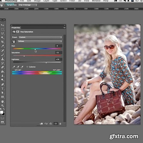 Karl Taylor Photography - Practical Demonstration on Fashion Retouch