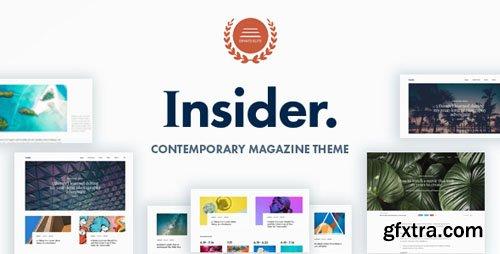 ThemeForest - Insider v1.2 - Contemporary Magazine and Blogging Theme - 22828931