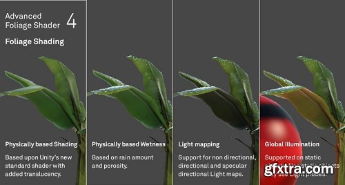 Advanced Foliage Shader