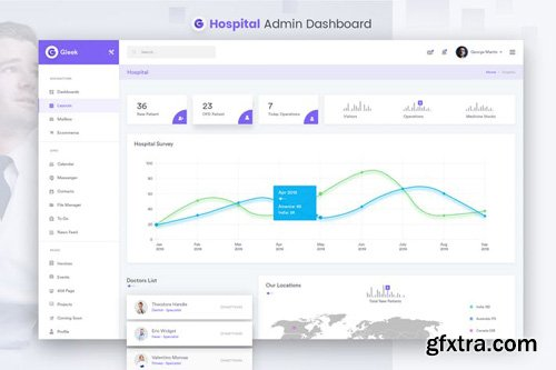 Hospital Admin Dashboard UI Kit