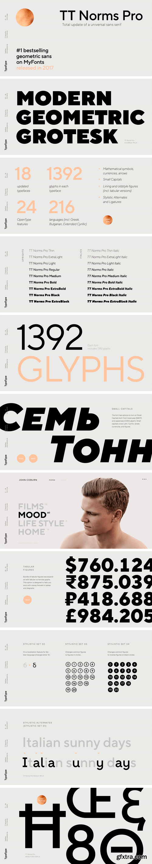 TT Norms Pro Font Family (Updated, v2.000, 2019)
