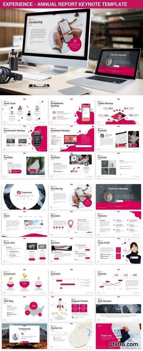 Experience - Annual Report Keynote Template