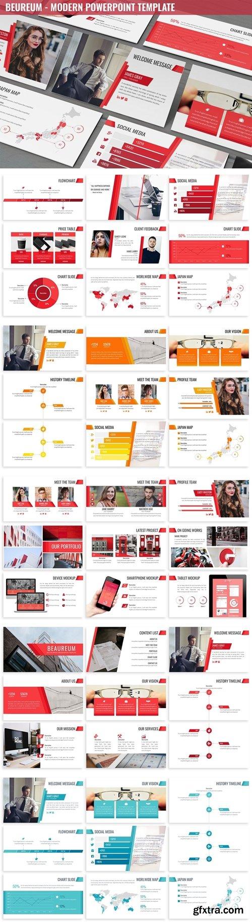 Beaureum - Modern Powerpoint Template