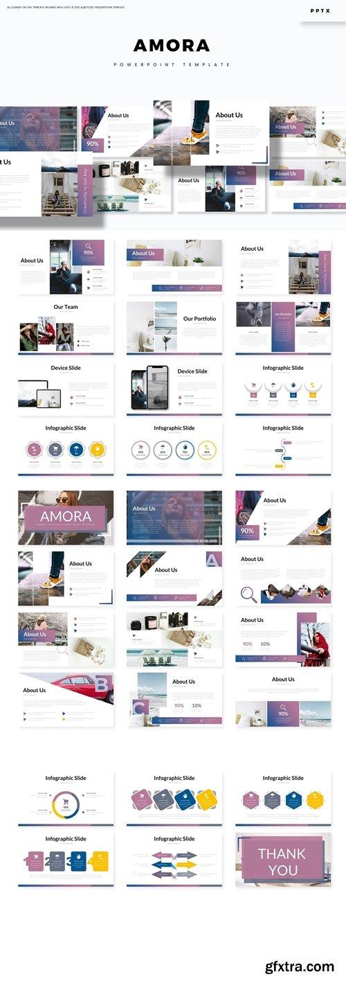 Amora Powerpoint, Keynote and Google Slides Templates