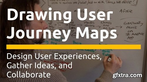 Drawing User Journey Maps to Design User Experiences, Gather Ideas, and Collaborate