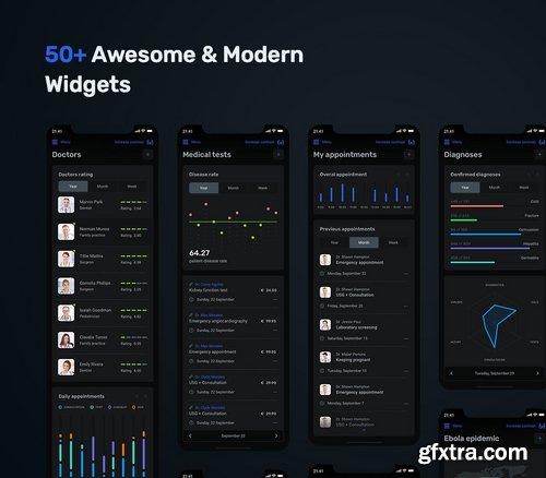 Medical App Dashboard – MedUX Dark UI Kit