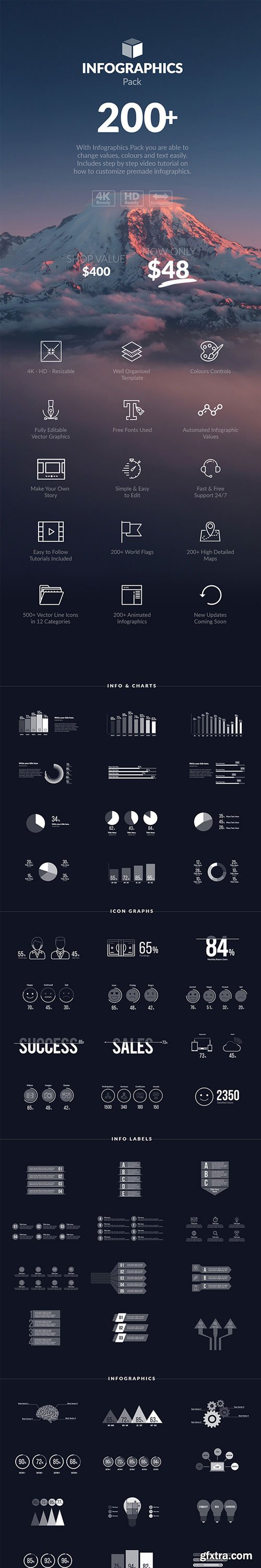 Videohive - Infographics Pack