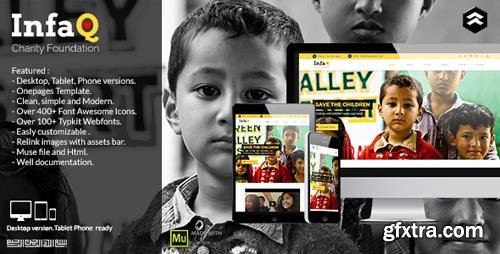 ThemeForest - Infaq - Charity Nonprofit Muse Template (Update: 18 October 17) - 11925900