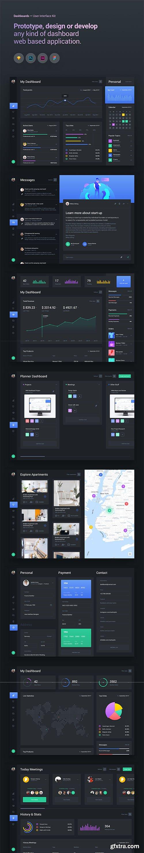 Web Dashboard & Statistics UI Kit