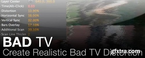 Rowbyte Bad TV 2.1.4 for After Effects MacOS