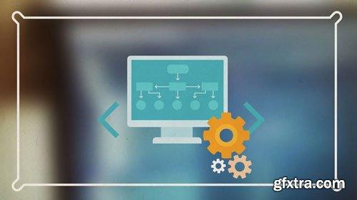 Spring framework + RESTFUL web services + Spring Boot course