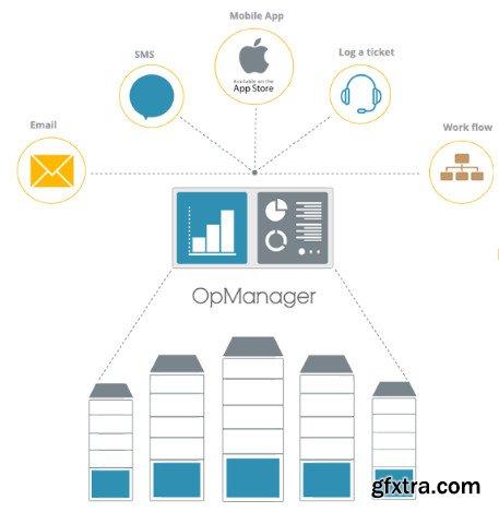 ManageEngine OpManager Enterprise 12.4.067 Multilingual