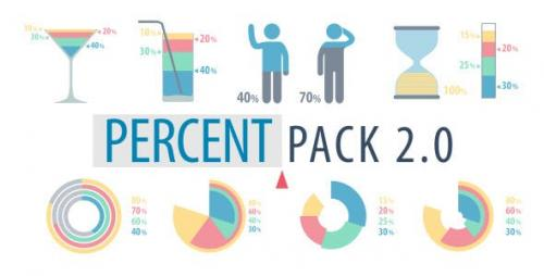 Udemy - Percent Pack 2.0