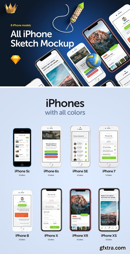 All iPhone Sketch Mockup