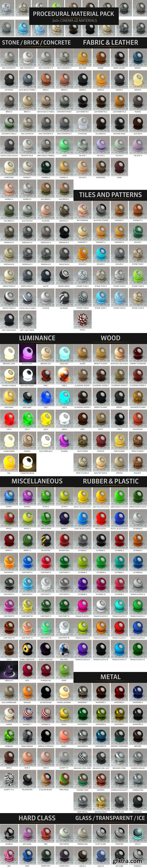 The Pixel Lab - 340+ Procedural Material Pack for Cinema 4D