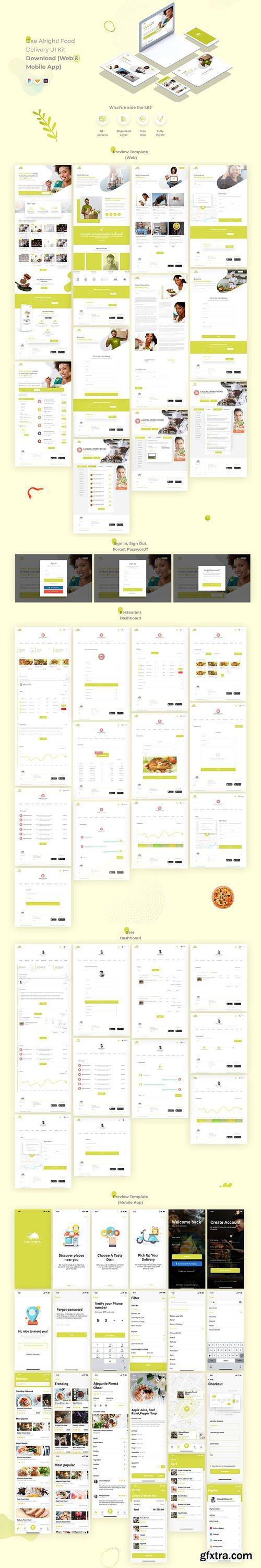 Food Delivery UI Kit (Web & Mobile App)