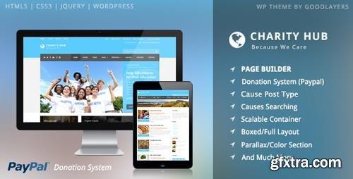 ThemeForest - Charity Hub v1.32 - Nonprofit / Fundraising WordPress - 7481543