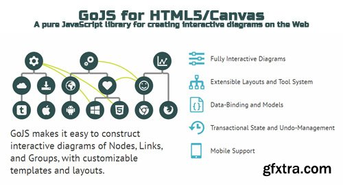 GoJS for HTML5/Canvas v2.0.9 - A pure JavaScript library for creating interactive diagrams on the Web