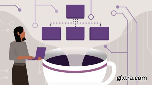 Lynda - Oracle Java Certification: 3. Methods and Inheritance