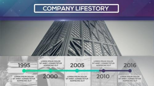 Udemy - Evolution & Quality - Corporate Slideshow