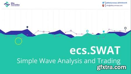 Simple Wave Analysis and Trading
