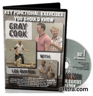 Key Functional Exercises You Should Know