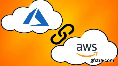 Cloud Security with AWS and Microsoft Azure