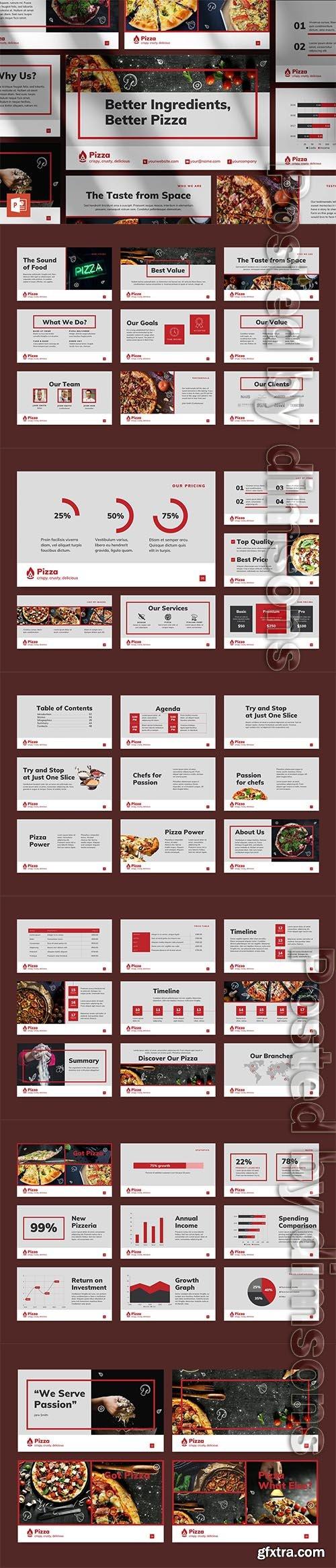 Pizza Restaurant PowerPoint Presentation Template