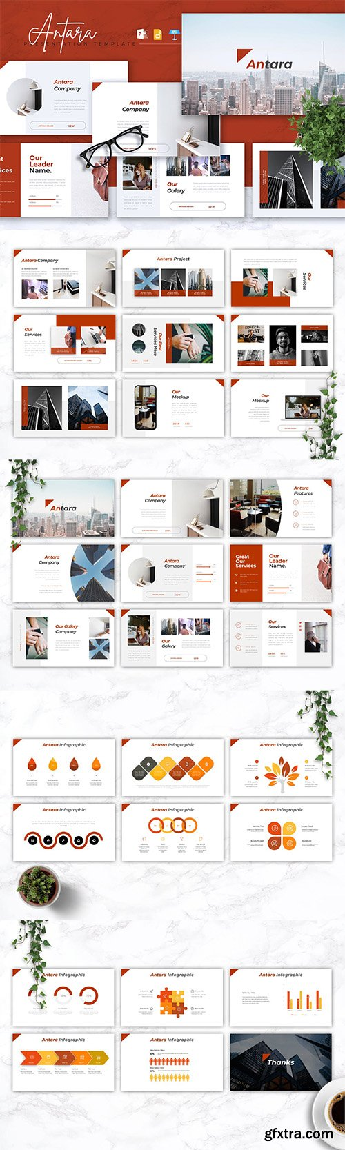 ANTARA Company Profile Powerpoint/Google Slide/Key