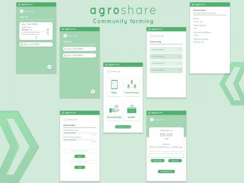 Agriculture app - agriculture-app-ae361a45-aa2a-46c3-8caf-a1152affce39