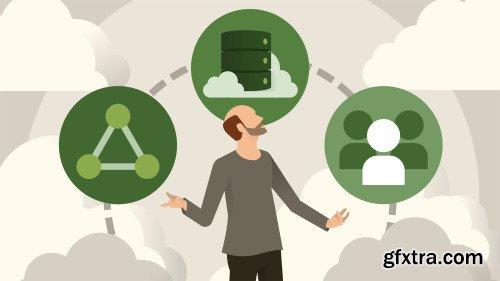 Lynda - Microsoft Cloud Fundamentals: SharePoint Online, OneDrive, and Teams