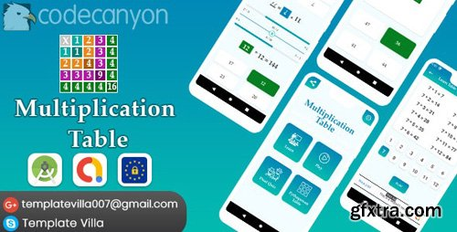 CodeCanyon - Multiplication Table, Learn and Play v1.0 - 24891132