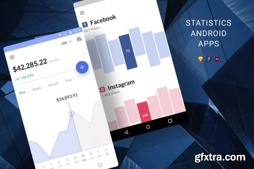 Statistics Android Apps