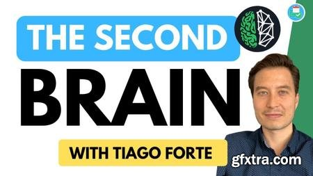 Tiago Forte - Building A Second Brain (Part 1)