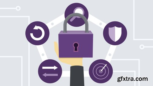 Lynda - Security for the SMB: Implementing the NIST Framework