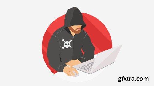 Bug Bounty : Web Hacking (Updated 1/2020)