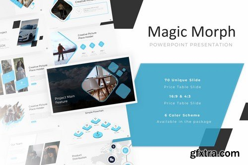 Powerpoint Presentation Templates Pack