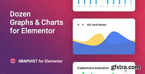 CodeCanyon - Graphist v1.0 - Graphs & Charts for Elementor - 25735112