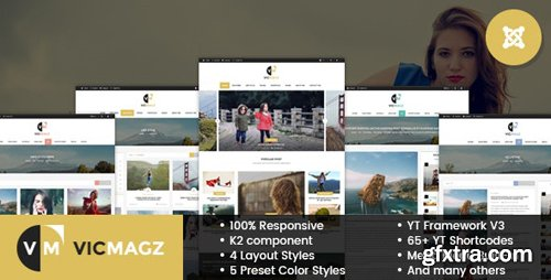 ThemeForest - VicMagz v3.9.6 - Multipurpose News/Magazine Joomla Template - 14784216