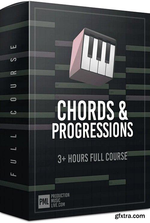 Production Music Live Chords and Progressions FL Studio TUTORiAL-DECiBEL