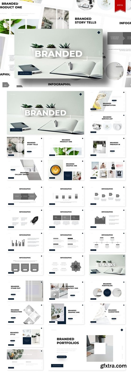 The Branded Powerpoint, Keynote and Google Slides Templates