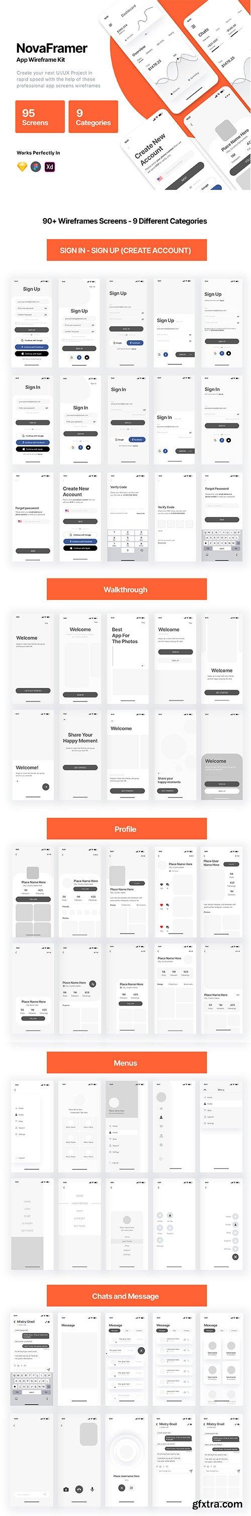 Nova App Wireframe Kit