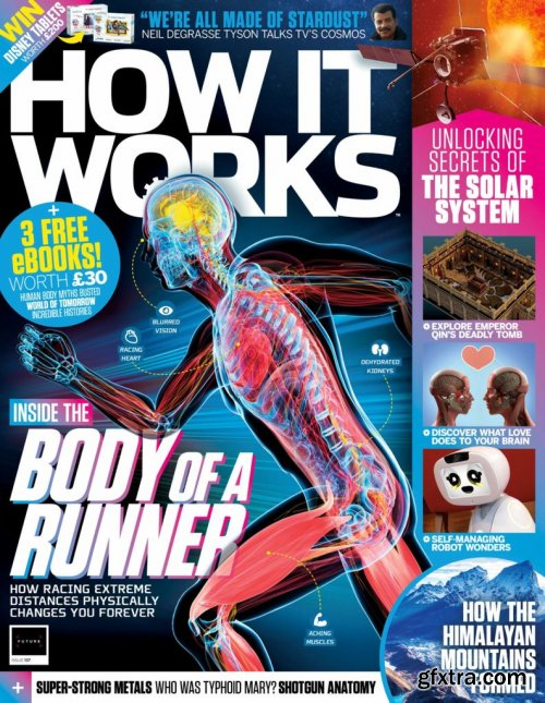 How It Works - Issue 137, 2020