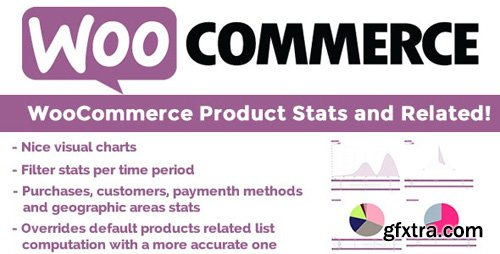 CodeCanyon - WooCommerce Product Stats and Related! v3.0 - 14137457