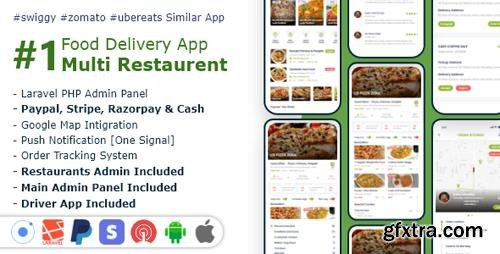 CodeCanyon - Food, Grocery, Meat Delivery Mobile App with Admin Panel v1.0 - 26665979 - NULLED