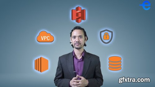 AWS Services for Solutions Architect Associates