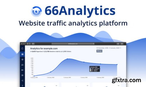 66Analytics v1.4.1 - Analytics & Session tracking - NULLED